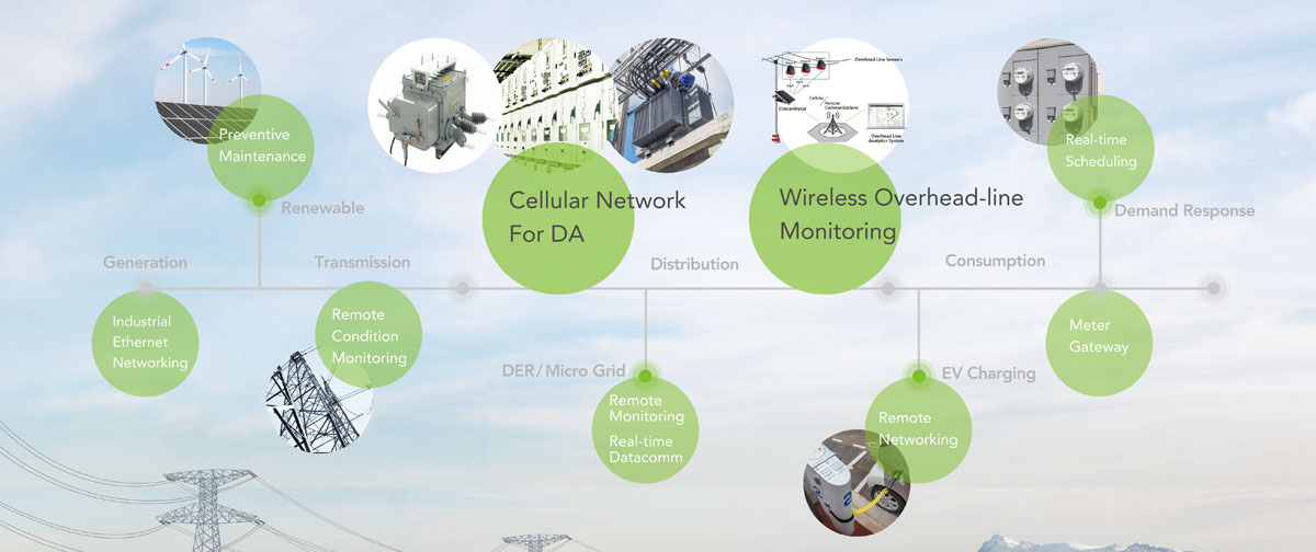 InHandNetworks_SmartGrid.jpg